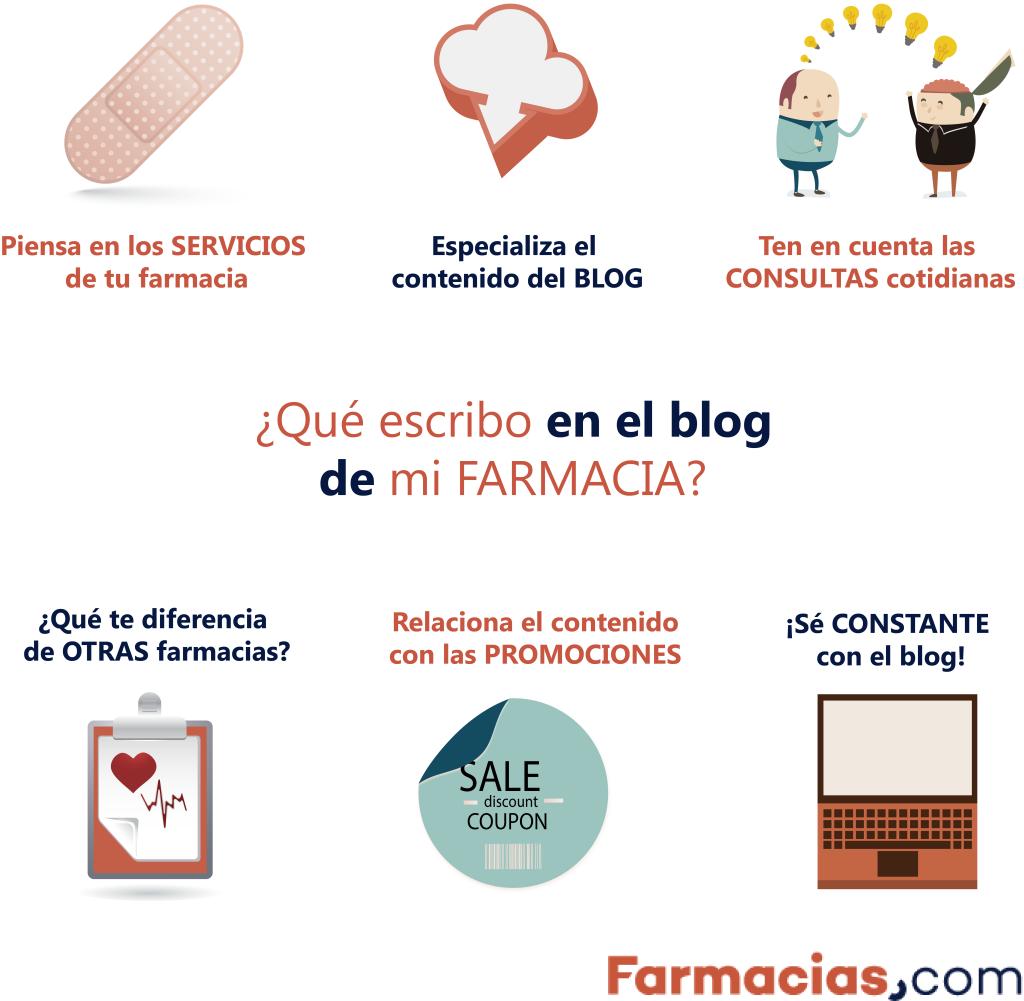 Infogafía_escribir_blog_farmacias.com